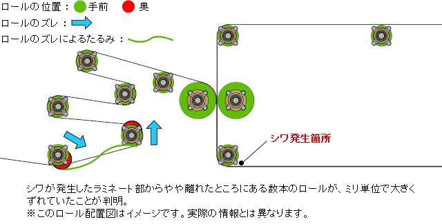 1511_case_04