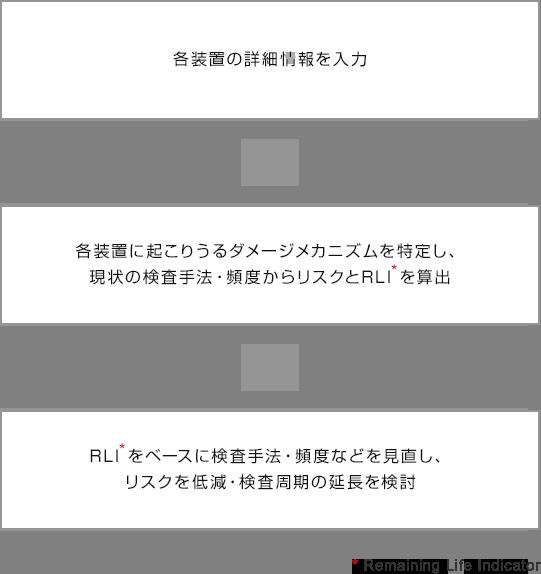 rbi01_step
