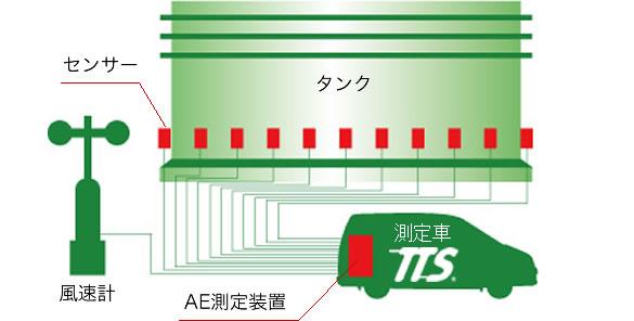 tank_ae_001